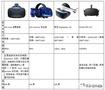 【中视典小课堂】虚拟现实硬件常见形态