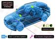关于汽车以太网,你知道多少?