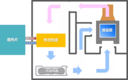 憑啥說NEC教育投影機的防塵散熱技術是行業頂配?