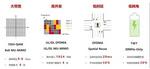 浙江大學和寧波市海曙區教育局談基于Wi-Fi 6的智慧校園