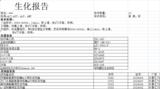 生化试剂盒 机器检测血常规 实验报告及结果展示-上海郑核