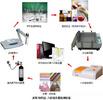 皮革六價鉻檢測設備、皮革六價鉻檢測儀、皮革六價鉻測試系統、 紡織品六價鉻檢測設備、紡織品六價鉻檢測儀、紡織品六價鉻測試系統