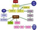 煤炭企业内部物流管理系统