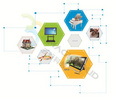 未來教室解決方案/3D教學/VR/創新教室