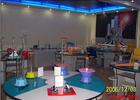 中小學科技活動室儀器