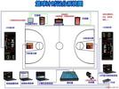 篮球 打分系统