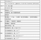 变速箱/整车控制原型-ControlBase_VT