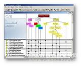 Tessy — 嵌入式软件单元测试/集成测试工具