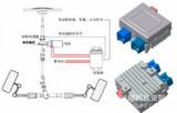 电动助力转向系统(Electric Power Steering)