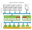 机车TCMS网络控制系统自动化仿真测试平台