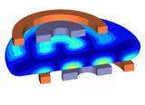 FARADAY 三维电磁涡流求解器