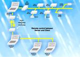 2009水利部推荐采购产品(技术)---ENVIS数字化区域旱情监测系统系统