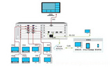 HDMI/SDI/VGA等 4/8路輸入 1080P全高清畫面分割器/合成器方案