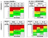 振动 速度数据分析仪 机器状态综合巡检仪