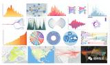 工程大数据解决方案——数据分析平台