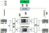 推荐 | 复杂电磁环境下通信效能评估验证系统