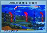 水循环演示模型