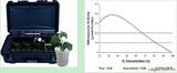 Q-BOX NF1LP植物固氮分析仪