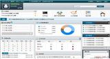 中小企业信息化平台