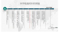 北京华宇铭通科技有限公司