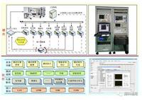 雷达系统整机通用自动测试平台