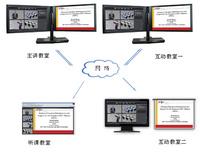 互动式录播系统