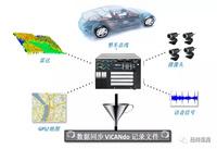 ViCANdo — 智能驾驶数据采集及数据分析平台