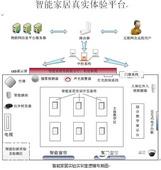 DXWSN 物联网 智能教室 智能实验室 智慧实验室 智能家居 定制