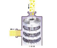 德国四级高剪切均质泵,新型超高速均质机, 在线式高速均质机