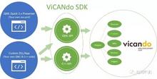 ViCANdo新版本发布(PART3)| OpenCV集成