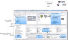 符合AUTOSAR(AP&CP)的嵌入式系统和软件设计工具