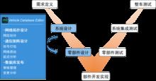 【新品发布】以太网通信和数据库设计工具 - INTEWORK-VDE
