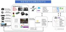 經緯恒潤智能駕駛開發、測試評估平臺——方案概述