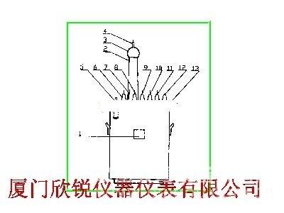 EST704静电发生器