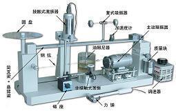 教学系统 型号:HAD-XH1008