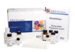 CT-1试剂盒,人心肌营养素ELISA试剂盒