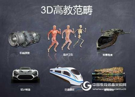 3D可视化教学辅助课件系统