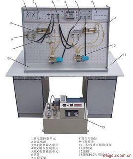 BPSYY-19B气动PLC控制实验室设备