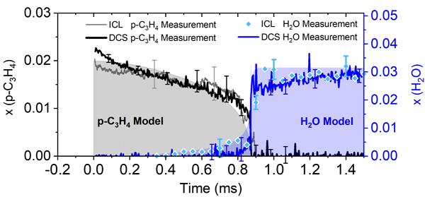 红外光谱的测量极限在哪里?