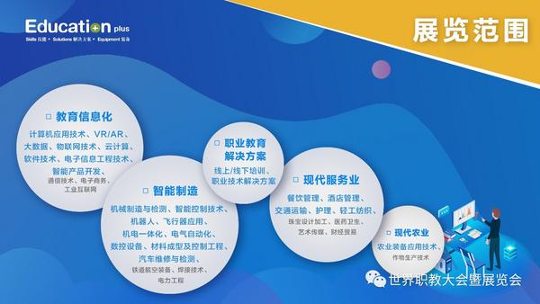 Education+ 2020世界职业技术教育大会暨展览会重磅来袭!