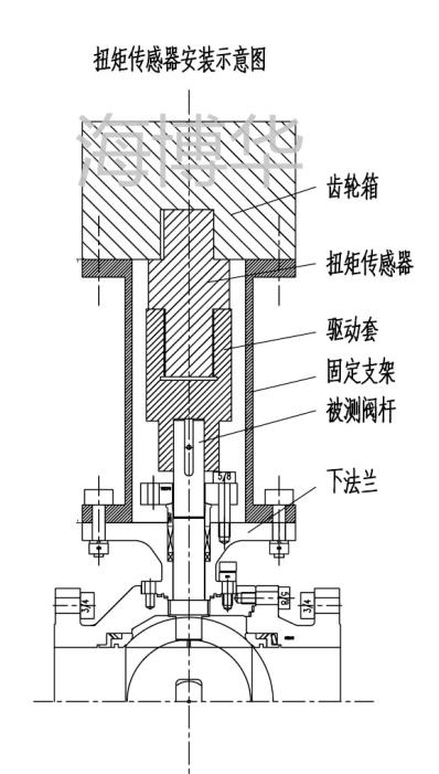 电动执行器扭矩测试台测试系统