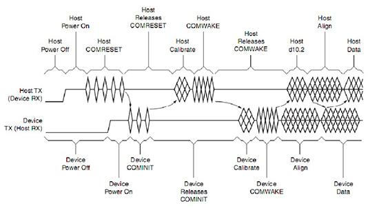 电路 电路图 电子 原理图 550_302