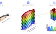 高光譜成像技術在動物生理生態學領域的應用