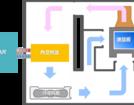 凭啥说NEC教育投影机的防尘散热技术是行业顶配?