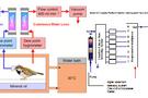 易科泰动物能量代谢技术客户定制方案