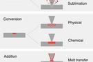 Nature子刊带大家进入热扫描探针构筑的奇妙纳米世界
