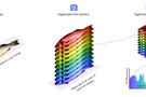 高光谱成像技术在动物生理生态学领域的应用