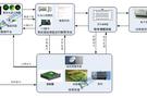 基于模型的伺服控制系统自动化测试平台
