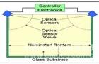 盘点交互智能平板之触控定位技术