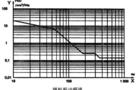 振动试验机:汽车音响做振动试验的方法